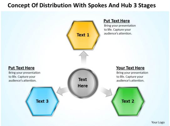 business flow diagram example of distribution with spokes and hub 3 stages powerpoint templates. Black Bedroom Furniture Sets. Home Design Ideas