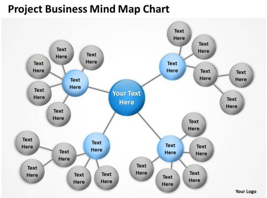 business flow diagram project mind map chart powerpoint