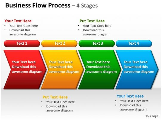 Business Flow Process 4 Stages Powerpoint Diagrams