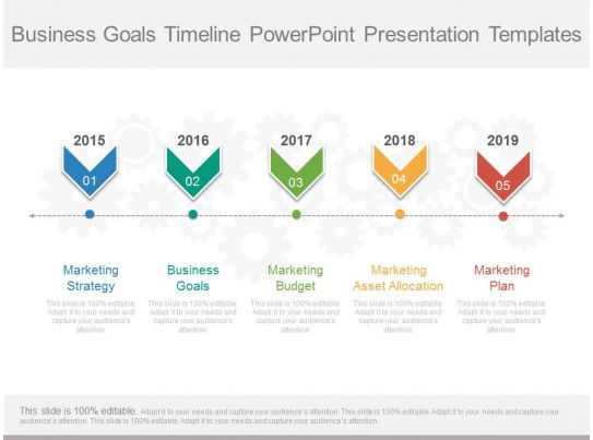 Business Goals Timeline Powerpoint Presentation Templates