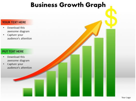 Sample Chart Templates » Growth Chart Template - Free Charts