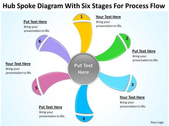 business life cycle diagram hub spoke with six stages for