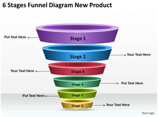 business management structure diagram 6 stages funnel new