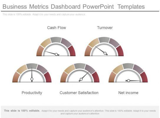 Business Metrics Dashboard Powerpoint Templates