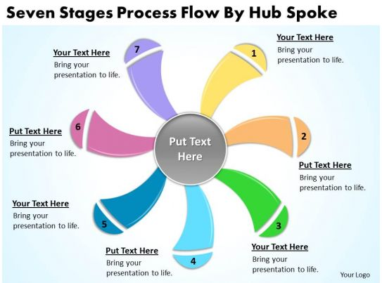 business model diagram examples flow by hub spoke excel flowchart template excel flowchart template excel flowchart template excel flowchart template