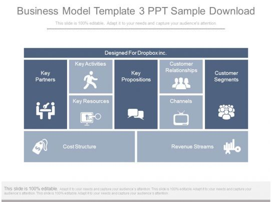 business model template 3 ppt sample download