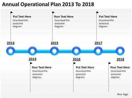 template plan