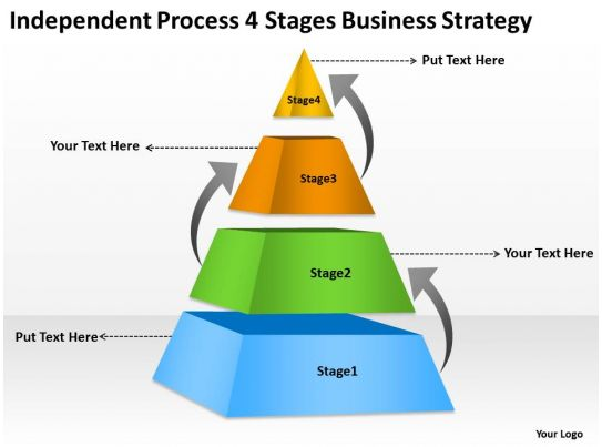 Organisational business strategy