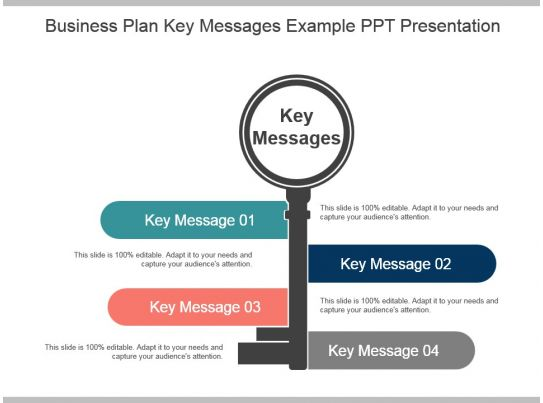 planning business messages Chapter 9: writing persuasive messages chapter 10: planning business  reports and proposals chapter 11: writing business reports and proposals.