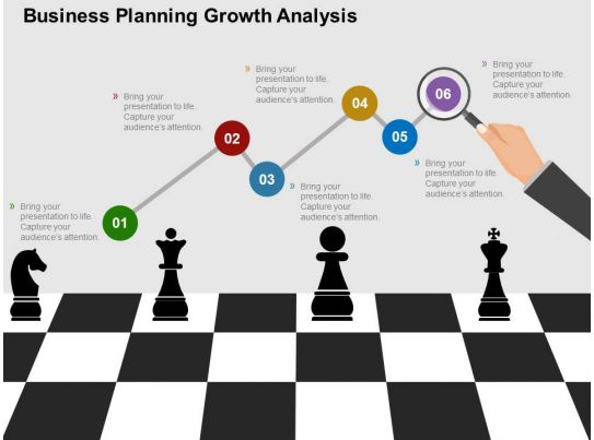 Analyse how the growth breakdown of a