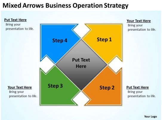 product and operation strategy Video: positioning strategy: definition & examples manufacturing and service firms need to find a business area that will allow them to be competitive in the marketplace most companies, however, find change a challenge to their operation and product design.