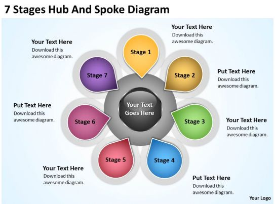 Business Powerpoint Examples 7 Stages Hub And Spoke
