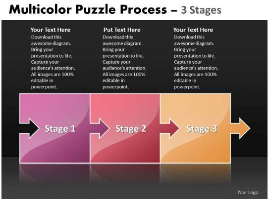 Dissertation process unidirectional