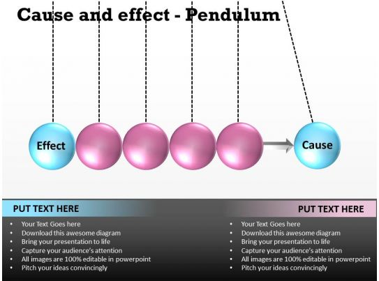 Business Powerpoint Templates Cause And Effect Pendulum