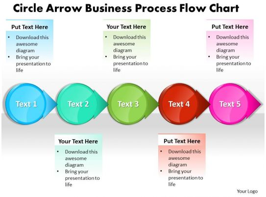 Diagram process flow diagram ppt template : Business PowerPoint Templates circle arrow process flow ...