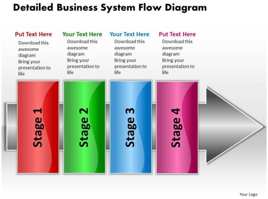 Business Powerpoint Templates Detailed System Flow Diagram Free
