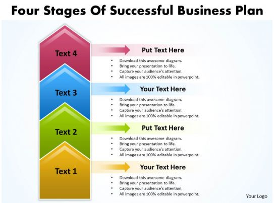 an analysis of the four stages of the successful hydrologic cycle Some restaurateurs enjoy a lengthy life cycle while others experience the four stages in less than a and executing successful strategies that are appropriate to the respective life cycle depending on the operator's acumen, performance measures are used (eg, productivity analysis.