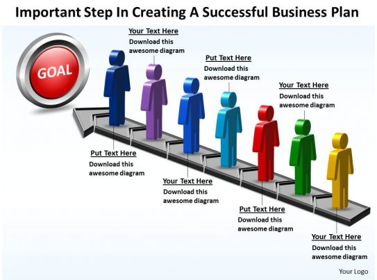 How to Create a Business Plan for a Sales Interview