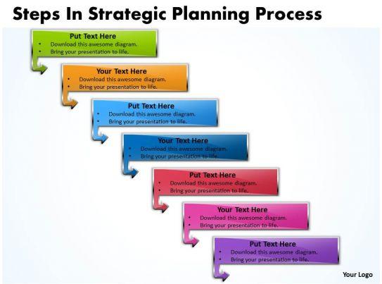 Business planning framework nurses prayer