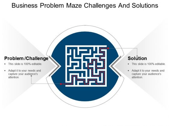 Business Problem Maze Challenges And Solutions Powerpoint ...