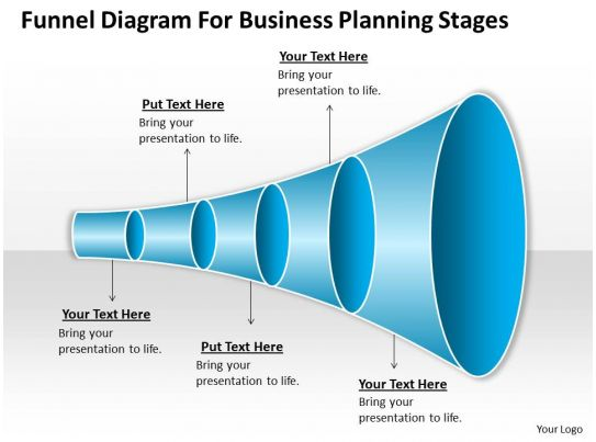 Business Process Diagram Examples Funnel For Planning