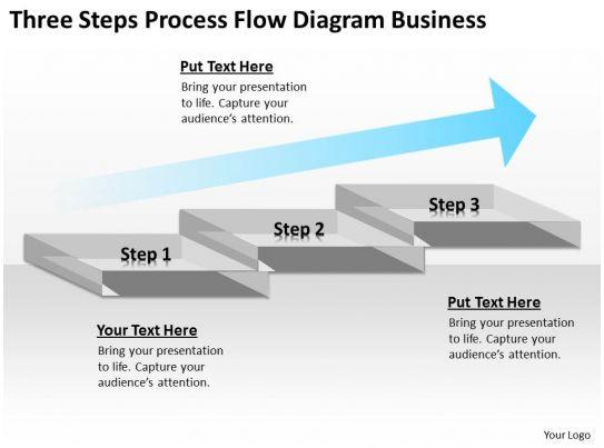 Business Process Diagram Three Steps Proccess Flow Powerpoint Slides 0515