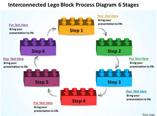 lego group an outsourcing journey case analysis Written assignment - outsourcing journey read the following case study and answer the questions below in a 2-3 page paper: larsen, m m, pedersen, t, & slepniov, d (november 2010) lego group: an outsourcing journey.