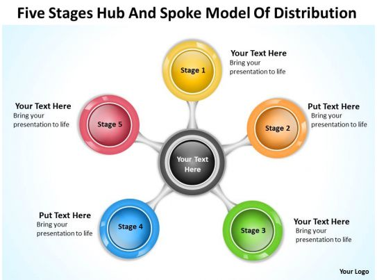 Business Process Flow Chart Example Model Of Distribution Concept