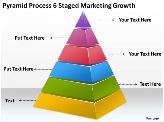 Business Process Flow Chart Staged Marketing Growth Powerpoint