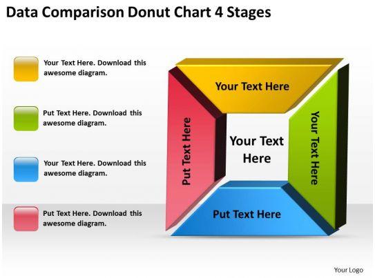 business process flow diagram data comparison donut chart