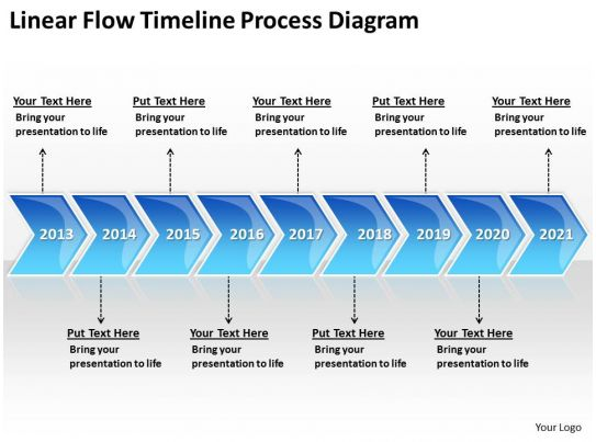 Business Process Workflow Diagram Road Mapping For Historical