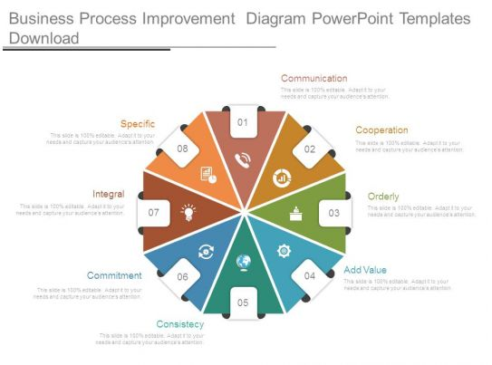 business process improvement diagram powerpoint templates