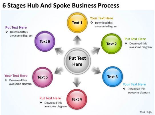 Business Process Model Diagram 6 Stages Hub And Spoke