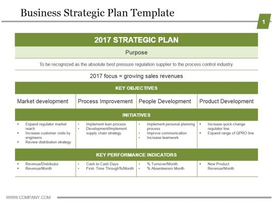Business strategic plan template powerpoint guide for Business plan to increase sales template