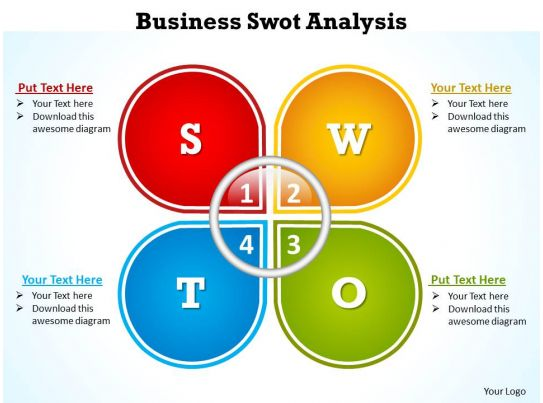 swot analysis sports competition ppt powerpoint slides