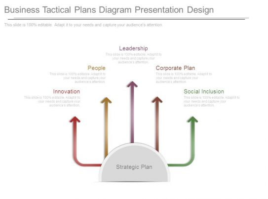 business tactical plans diagram presentation design