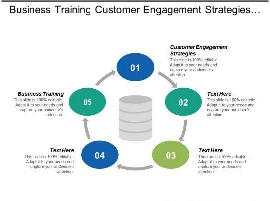 business training customer engagement strategies team