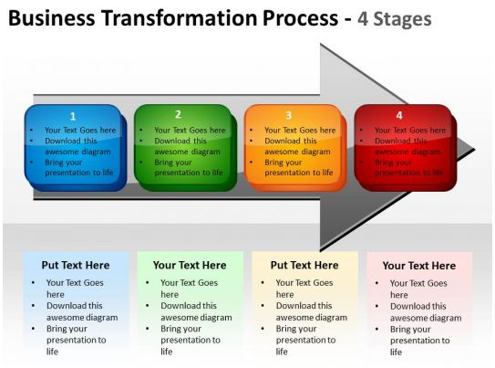 business transformation process 4 stages with horizontal transition state diagram
