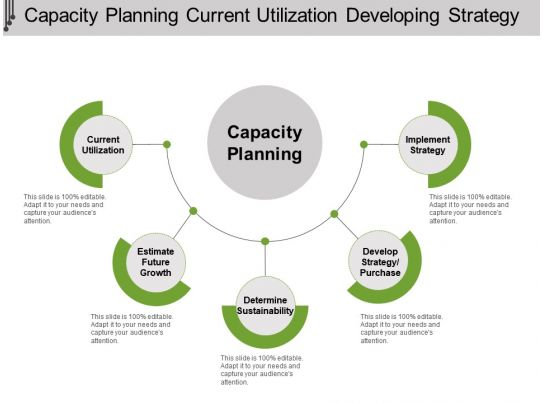 chapter 5 strategic capacity planning for 5-24 capacity planning financial analysis cash flow - the difference between cash received from sales and other sources, and cash outflow for labor, material, overhead, and taxes.