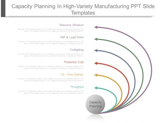 capacity planning in high variety manufacturing ppt slide