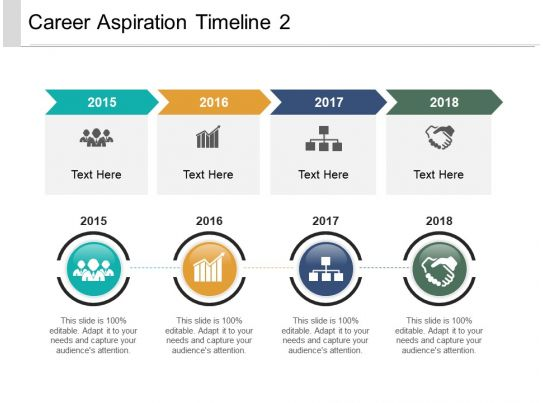 career aspiration timeline 2 powerpoint presentation examples