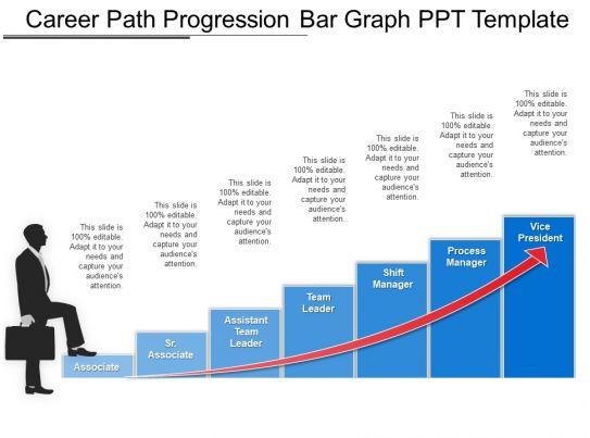 Career Path Template | Career Path Progression Bar Graph Ppt Template Slide02