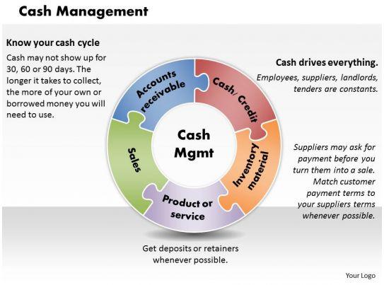 Cash Management Powerpoint Presentation Slide Template