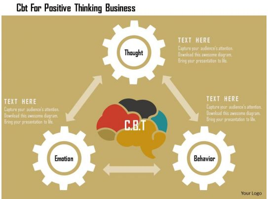 cbt for positive thinking business flat powerpoint design