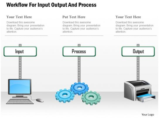 Ce Workflow For Input Output And Process Powerpoint