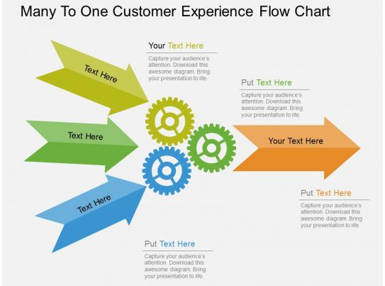 cf many to one customer experience flow chart flat