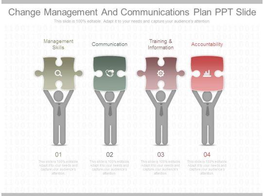 change management communication template - change management and communications plan ppt slide