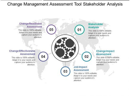 Change Management Assessment Tool Stakeholder Analysis