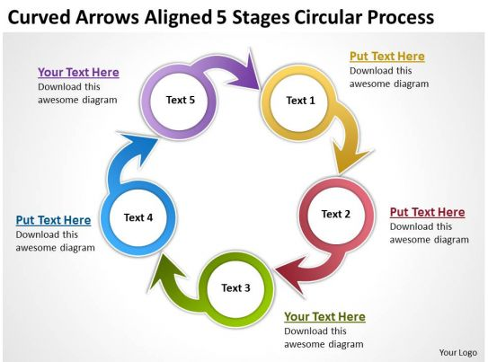 Change management consulting circular process powerpoint for It change management process template