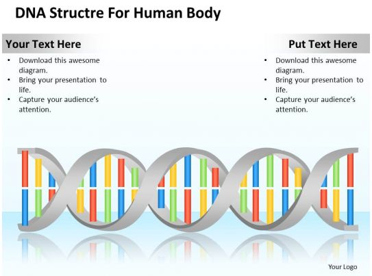 change management consulting for human body powerpoint templates ppt